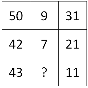 Missing numbers solved examples #1 - Learningroots