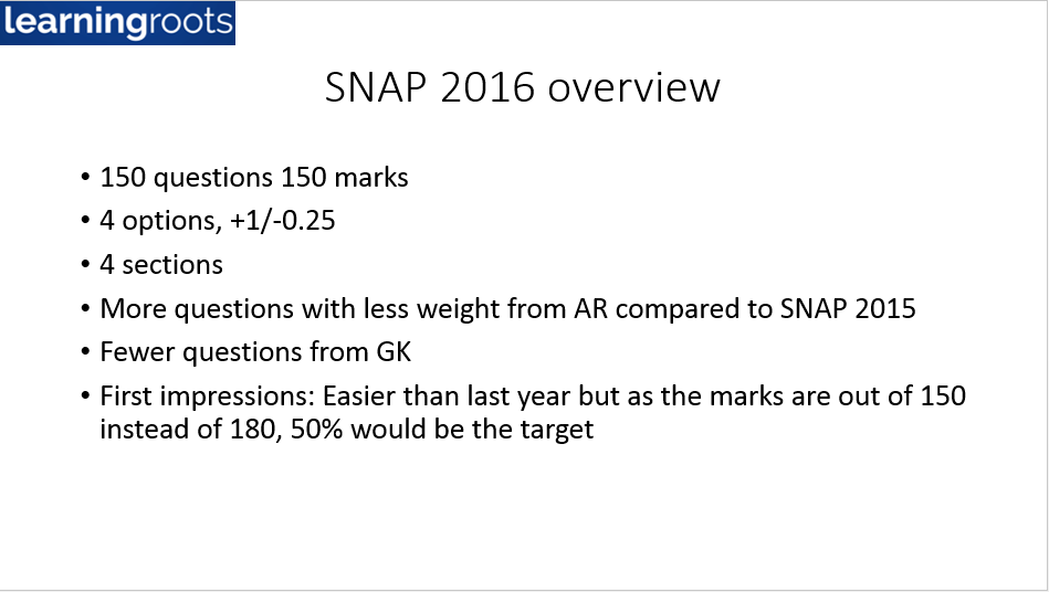 SNAP 2016 Analysis, Review, Cutoffs - SIBM, SCMHRD