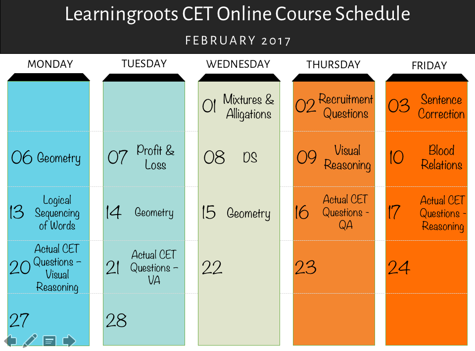 Learningroots MBA CET 2017 Online Course