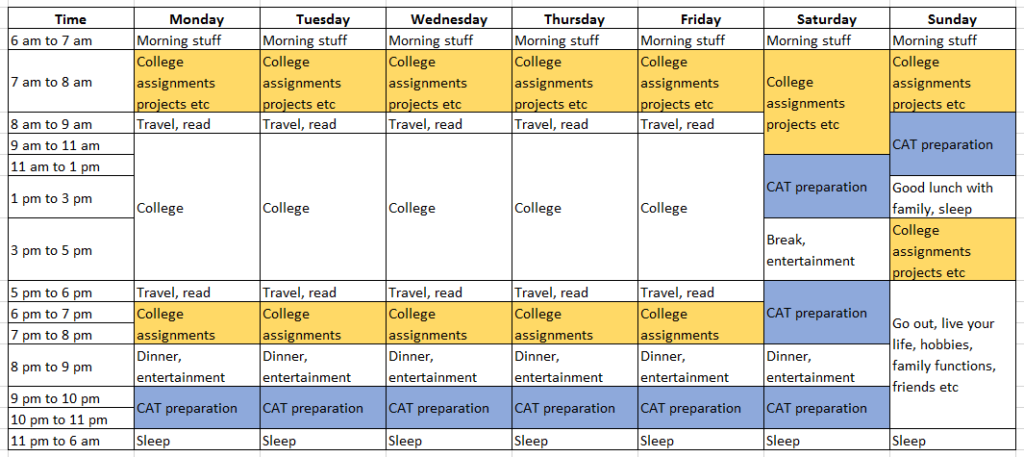 Time table for CAT preparation